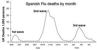 spanish-flu-fatality-chart1